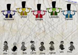 Manipulação redes